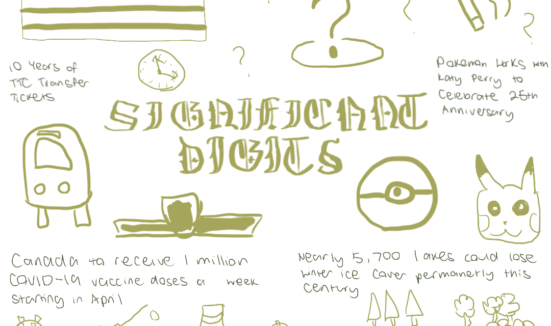 Significant Digits [01/07/21 – 01/14/21]
