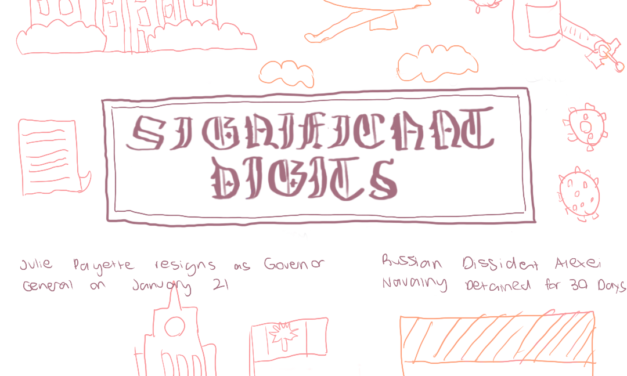 Significant Digits [01/14/21 – 01/21/21]