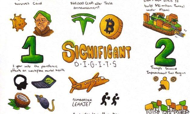 Significant Digits [02/04/21-02/11/21]